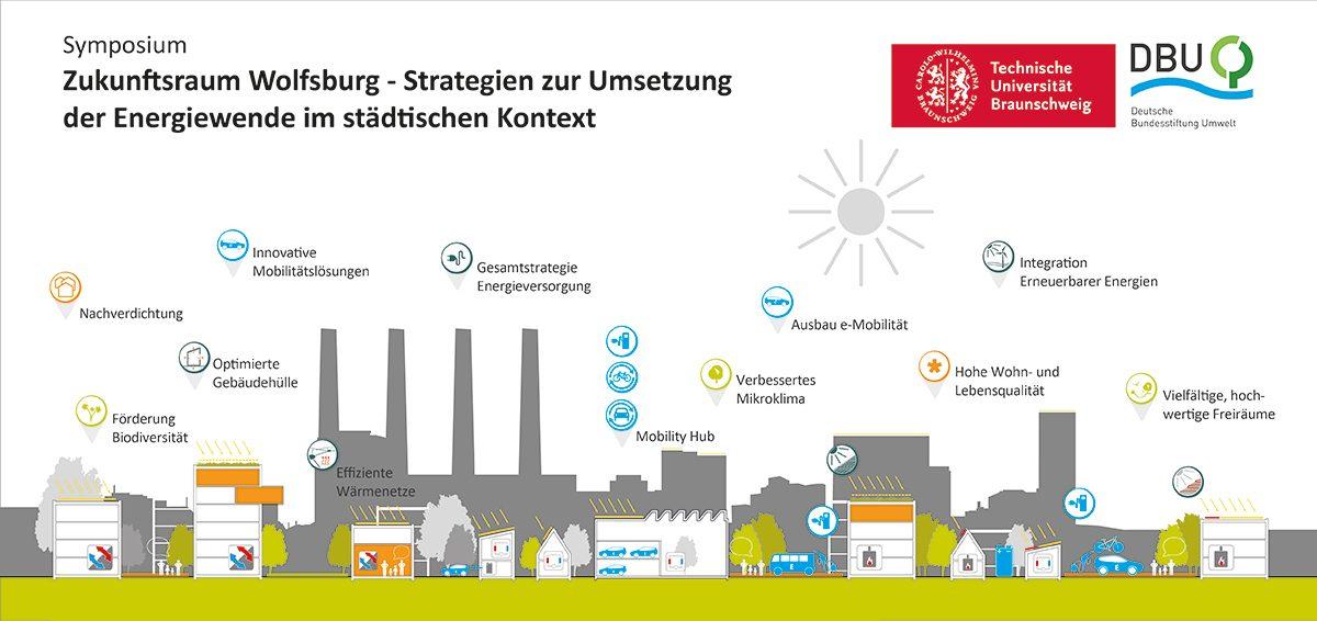 Ankündigung: Symposium in Wolfsburg